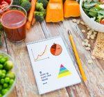 Към днешна дата специалистите вече могат да изготвят специализирана диета за всеки пациент според генома му.