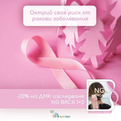 Целта на националния ден на ДНК е да предостави възможност на обществото да се запознае с най-новите постижения в областта на геномните изследвания и да разбере значението и приложението им. Затова, NutriGen предлага възможността за -20% намаление от цената на изследването BRCA 1 2, което установява риска от унаследяване на рак на гърда и яйчника, а резултатите от него дава препоръки за начини за превенция и по-добър начин на живот.  Използвай промо код:DNADAY20 при поръчка онлайн.